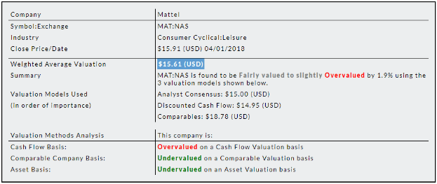 stockcalc valuation platform